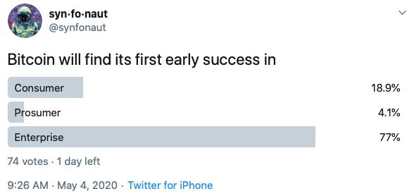 synfonaut-tweet-on-bitcoin-success-enterprise-prosumer-consumer